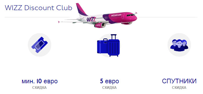 wizzair club бонусы